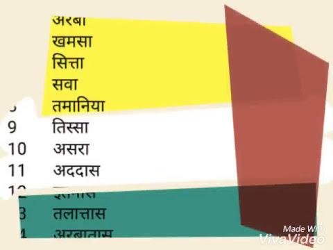 अरबी से हिन्दी सीखे
