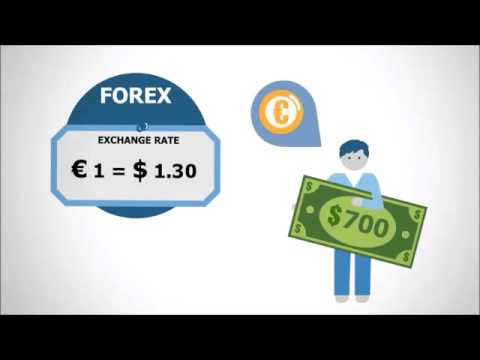 What Is Forex? SIMPLIFIED