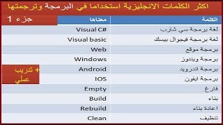 اكثر الكلمات الانجليزية استخداما في البرمجة وترجمتها للعربية + تدريب عملي جزء1