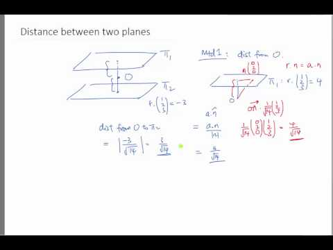 JC math tuition - H2 A levels Math - Distance between 2 planes in vectors