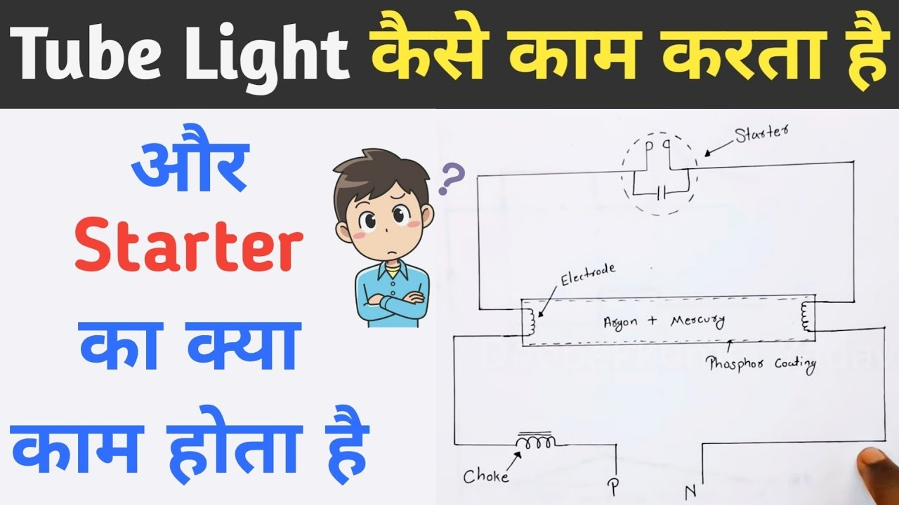 How does a Fluorescent Tube Light Work and How Starter Work (In Hindi)