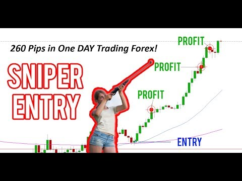 260 Pips in One DAY Trading 3 Combo Forex Strategy - Live Trade Video