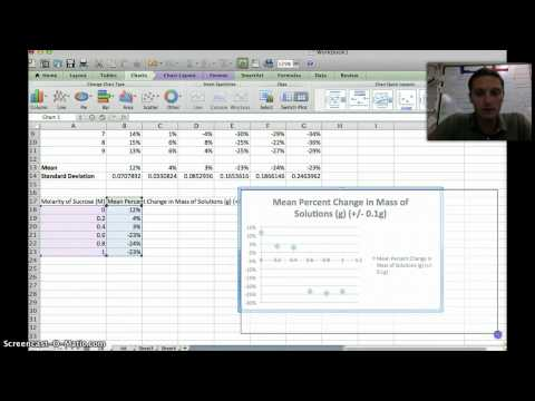 Mean and Standard Deviation Graphs