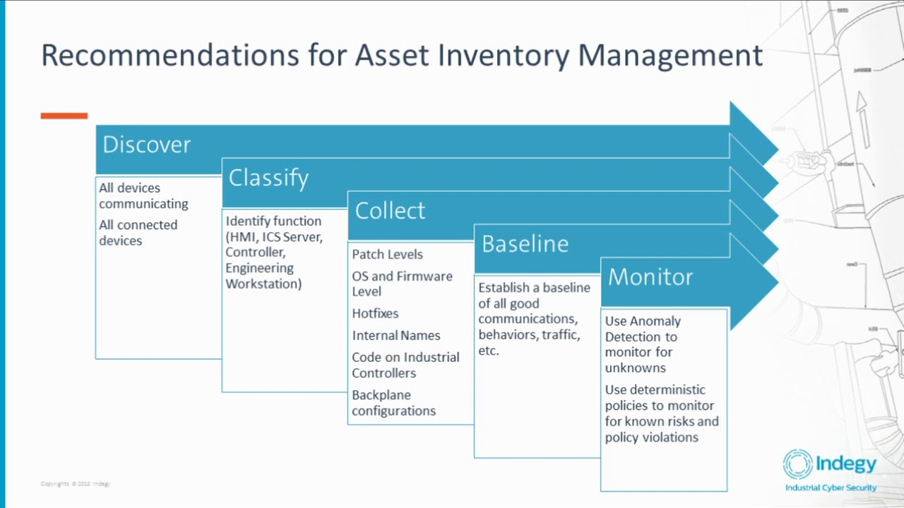 Recommendations for Asset Inventory Management