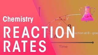 Rates of Reactions - Part 1 | Reactions | Chemistry | FuseSchool