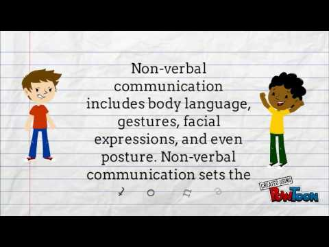 writing and non verbal communication The three different types of communication are verbal, nonverbal and visual the two major forms of verbal communication are written (or typed) and oral the major type of nonverbal is body language, especially visual cues visual communication, such as using pictures, graphs and the like, is.