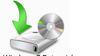 Tutorial: Windows 7 Backup / Sicherung: ohne Zusat