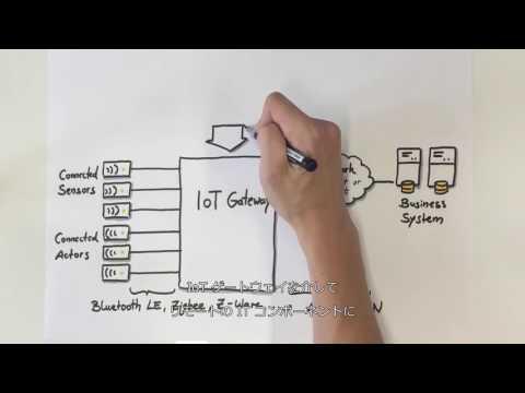 IoT ゲートウェイとは何か