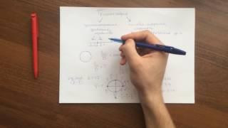 Тригонометрия. Часть 1. Введение. Числовая окружность, координаты.