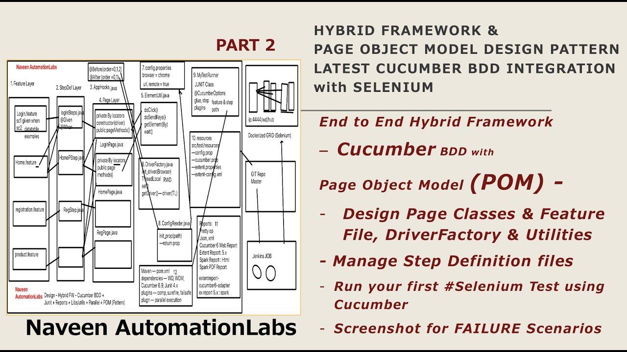 Download PART 2 - Cucumber Java BDD Hybrid Framework - Page Object Model (POM) - Part 2