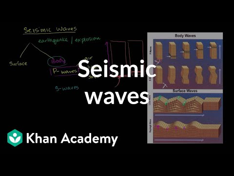 Seismic waves | Earth geological and climatic history | Cosm