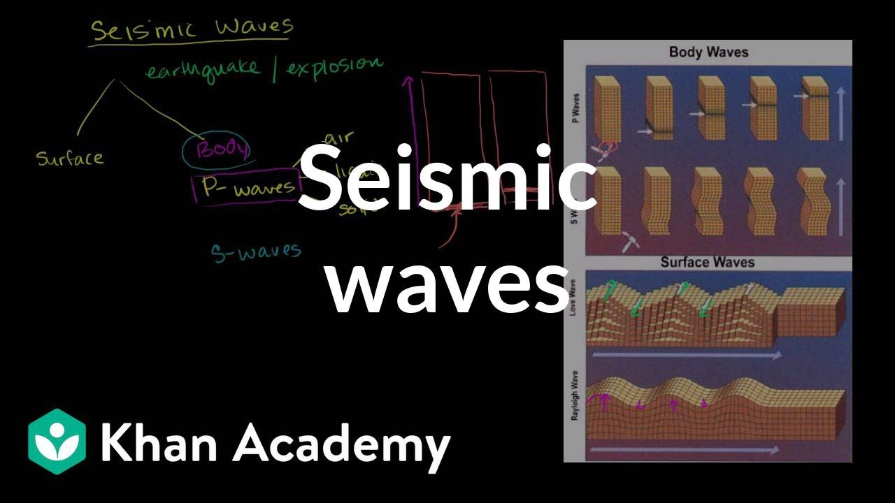 hight resolution of Seismic waves (video)   Khan Academy