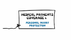 Understanding Medical Payments Coverage and Personal Injury Protection | Allstate Insurance