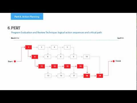 Planogram Software and Retail Plan Software | Store Layout