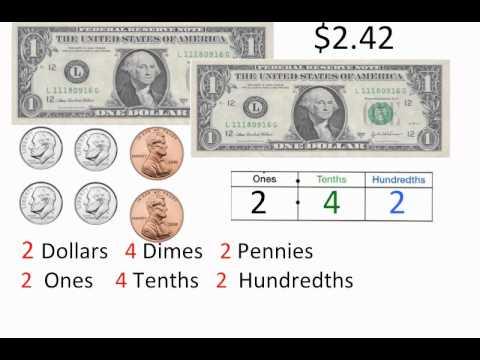 Money and decimals part 2.mp4