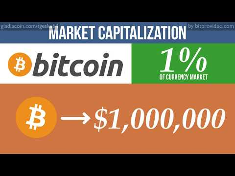Bitcoin Opportunity Video - Tommy Geske