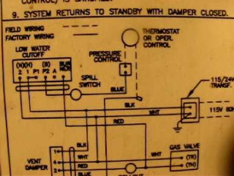Low Water Cutoff Wiring Diagram from i.ytimg.com