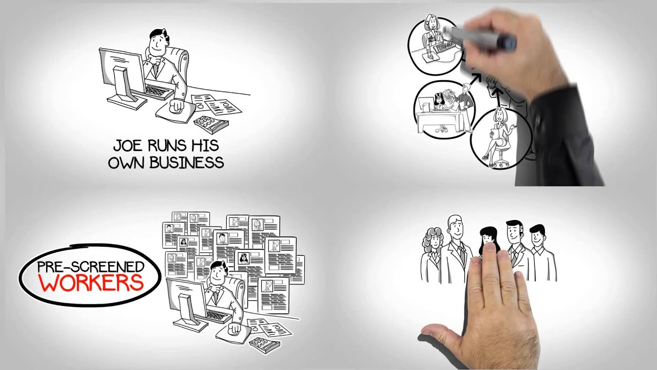 whiteboard animation the whiteboard explainer after effects