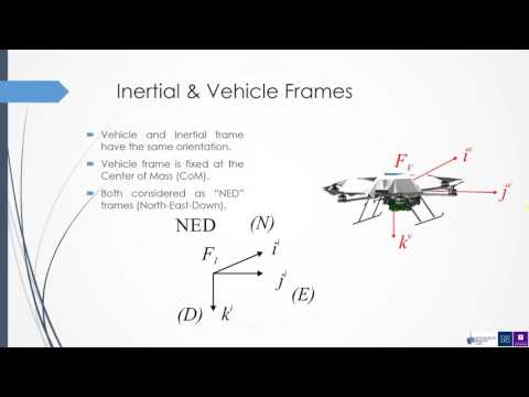 Drones Demystified! Modeling - Coordinate Systems Transformations
