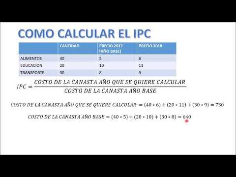 como-calcular-el-indice-de-precios-al-consumidor-(ipc)