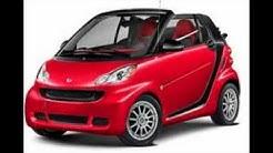 Cheap Sport Car Insurance