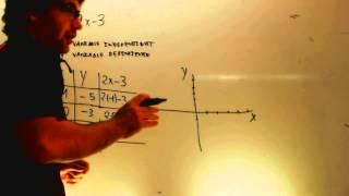 Funciones Dominio y recorrido Matematica...