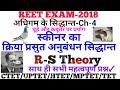 REET-2018 (Ch-4) स्कीनर- [R-S Theory] क्रिया प्रसुत अनुबंधन का सिद्धान्त by Dr.Ajay Choudhary