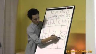 Открытые видео уроки для начинающих - 5 часть