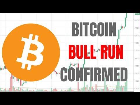 HAS THE BULL CRYPTO MARKET BEGAN - HAS THE BITCOIN BULL RUN STARTED - WHEN WILL ALTCOINS RISE AGAIN