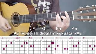 Download Lagu BELAJAR GITAR - KUPERCAYA JANJIMU (NDC WORSHIP) mp3