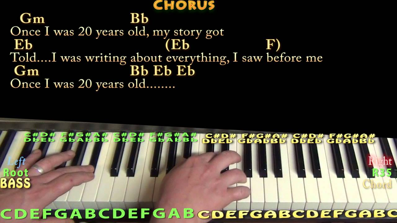 7 Years (Lukas Graham) Piano Cover Lesson in Gm with Chords/Lyrics ...