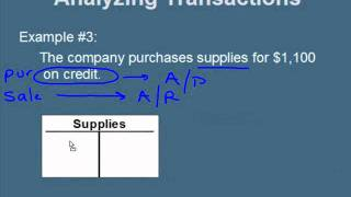 Download Video General Journal and Transaction Analysis MP3 3GP MP4