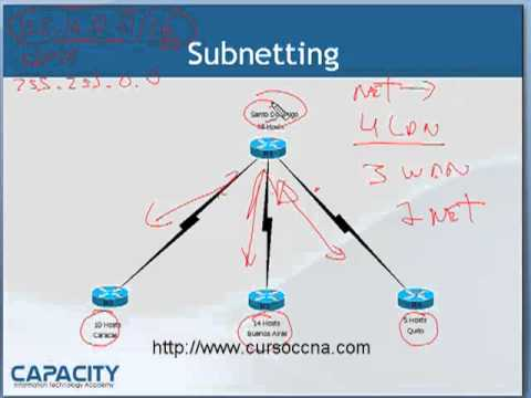 ccna subnettingassignment 55 Learning to subnet fast and accurately is key to computer networking subnetting prevents ethernet collisions and conflicts in address assignment views: 55 / april 11, 2018 rollinsduke converter alert.