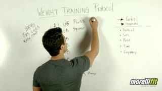 Weight Training Protocol For Major Body Recomposition Fat Loss