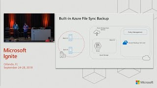 Backup your data with Microsoft Azure Backup - BRK3060