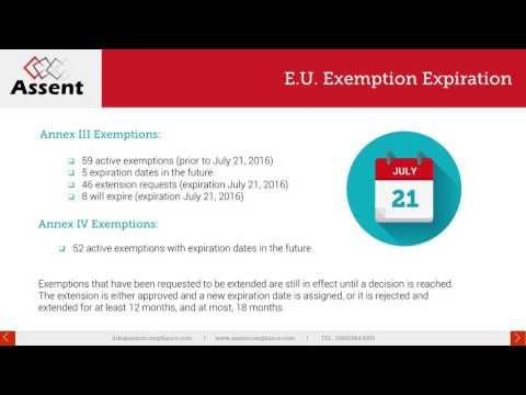 Stay in the Know: RoHS Exemptions Analyzed