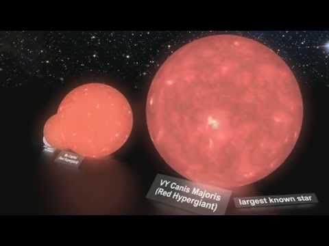 Celestial objects size comparison