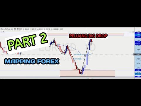 4-langkah-mudah-mapping-forex-gold-|-part-2