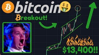 BITCOIN BREAKING OUT RIGHT NOW!!!!   $20,000 Global FOMO IMMINENT?!?