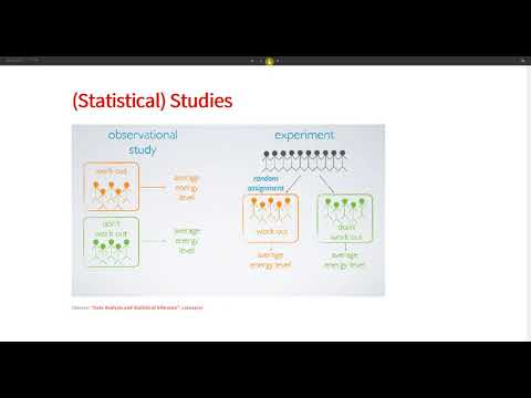 Data Analysis SS2018 Introduction to Data