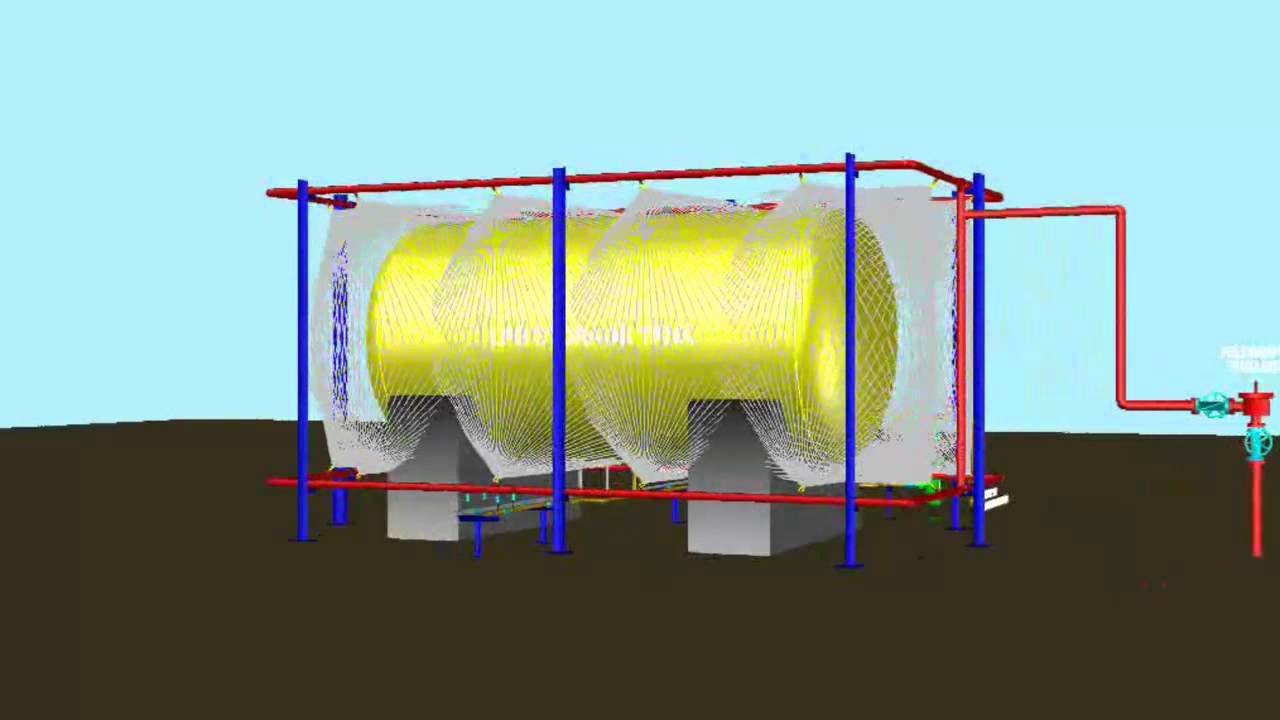Bulk Lpg Storage Tank System Gasco Youtube