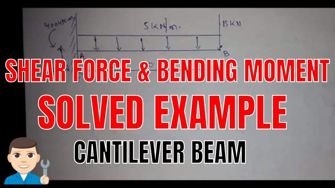 Draw Shear Force And Bending Moment Diagram Of Cantilever Beam Drawing Diagrams Example