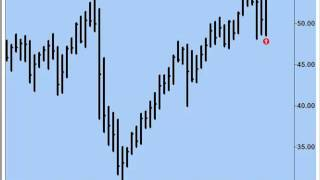 Options Made Easy by Andy Chambers - September, 27 2013
