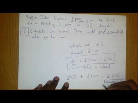 CT1 Unit 2 (Time Value of Money) part 1 of 3.mp4