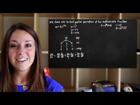 Chain rule for partial derivatives of multivariable functions (KristaKingMath)