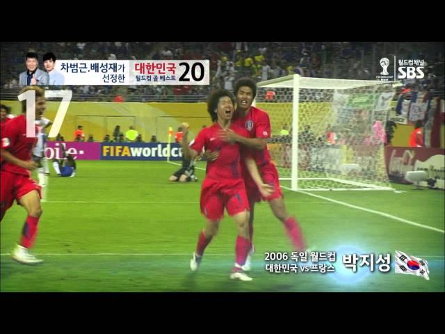 SBS [브라질월드컵] – 대한민국 월드컵 골 베스트 17,16