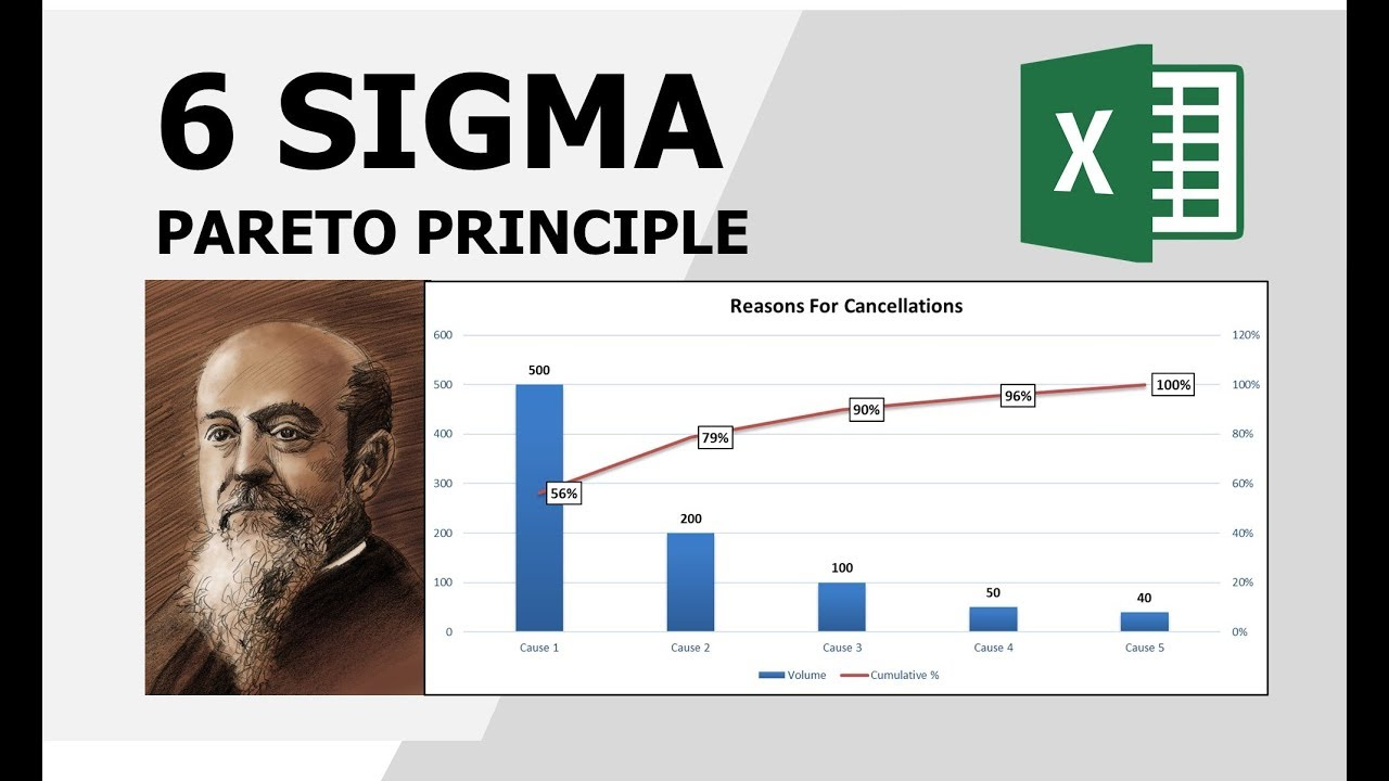 Six sigma pareto chart in excel 2016 2013 2010 youtube six sigma pareto chart in excel 2016 2013 2010 nvjuhfo Images