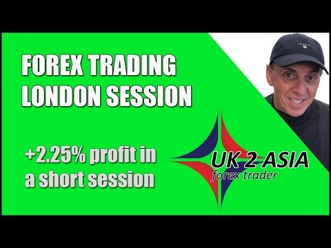 Forex Trading London Session   How To Trade Forex 2019