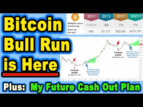 🔵 The Bitcoin/Crypto Bull Run Is Here. Plus, My Future Cash Out Plan.