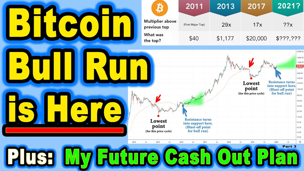 ? The Bitcoin/Crypto Bull Run is Here. Plus, My Future Cash Out Plan.